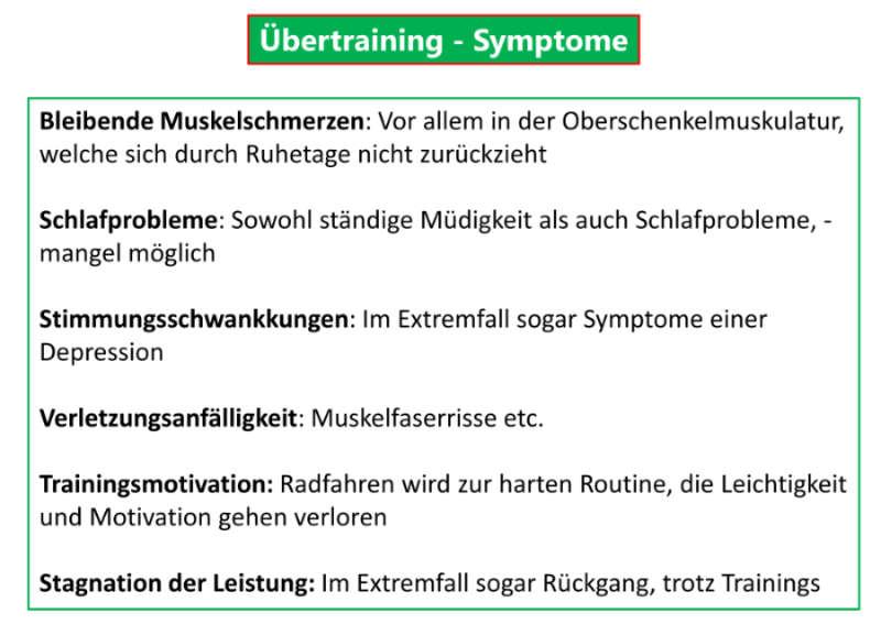 Symptome des Übertrainings