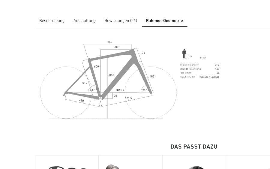 Geometrie-Tabelle