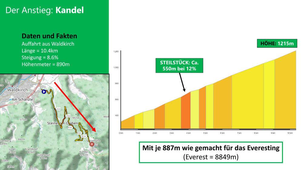 Kandel Anstieg bei Freiburg