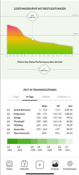 Radsport Coaching-App
