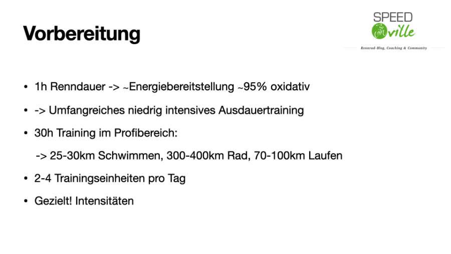 Training für die Triathlon Bundesliga