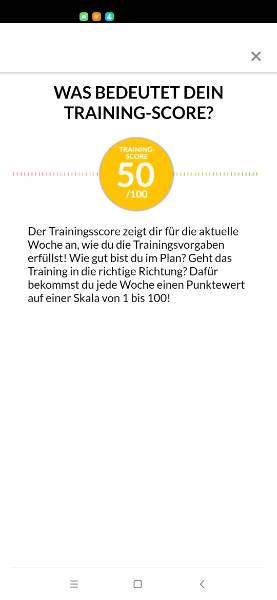 TrainingsScore