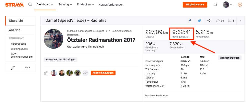 Ötztaler Radmarathon von SpeedVille
